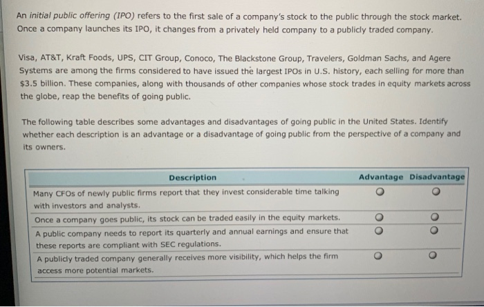 Solved: An Initial Public Offering (IPO) Refers To The Fir