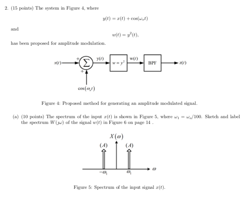 2. (15 points) The system in Figure 4, where y(t)-a(t) +cos(wo) and has been proposed for amplitude modulation y(a) W(t) BPF z(0) cos(o) Figure 4: Proposed method for generating an amplitude modulated signal (a) (10 points) The spectrum of the input (t) is shown in Figure 5, where wi/100. Sketch and label the spectrum W) of the signal w(t) in Figure 6 on page 14. X(o) Figure 5: Spectrum of the input signal r(t)