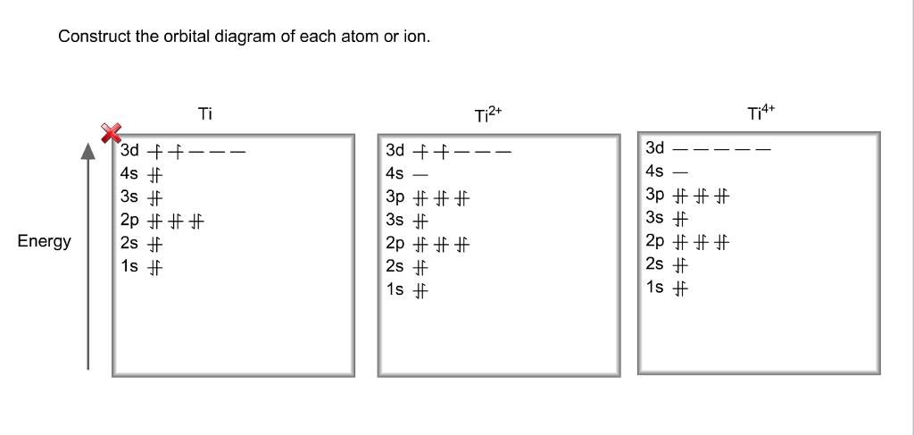 33 Construct The Orbital Diagram Of Each Atom Or Ion