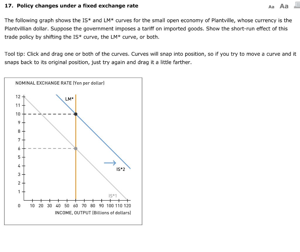 17. Policy changes under a fixed exchange rate Aa Aa The following graph shows the IS* and LM* curves for the small open economy of Plantville, whose currency is the Plantvillian dollar. Suppose the government imposes a tariff on imported goods. Show the short-run effect of this trade policy by shifting the IS* curve, the LM* curve, or both. Tool tip: Click and drag one or both of the curves. Curves will snap into position, so if you try to move a curve and it snaps back to its original position, just try again and drag it a little farther. NOMINAL EXCHANGE RATE (Yen per dollar 12 LM* IS*2 IS*1 0 10 20 30 40 50 60 70 80 90 100 110 120 INCOME, OUTPUT (Billions of dollars)