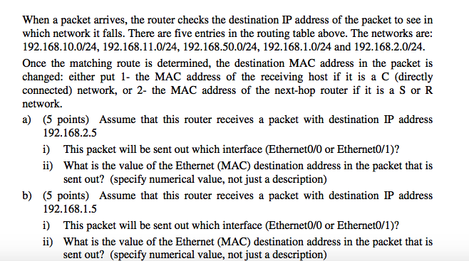 Solved: 2  Consider The Routing Table And ARP Table Below