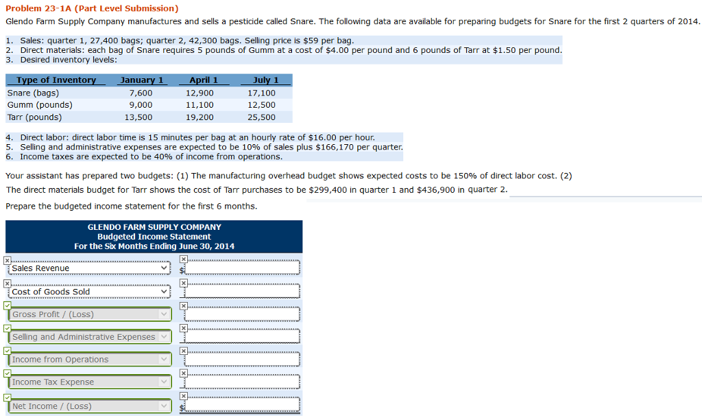 Problem 23 1A Part Level Submission Glendo Farm Supply Company Manufactures And Sells