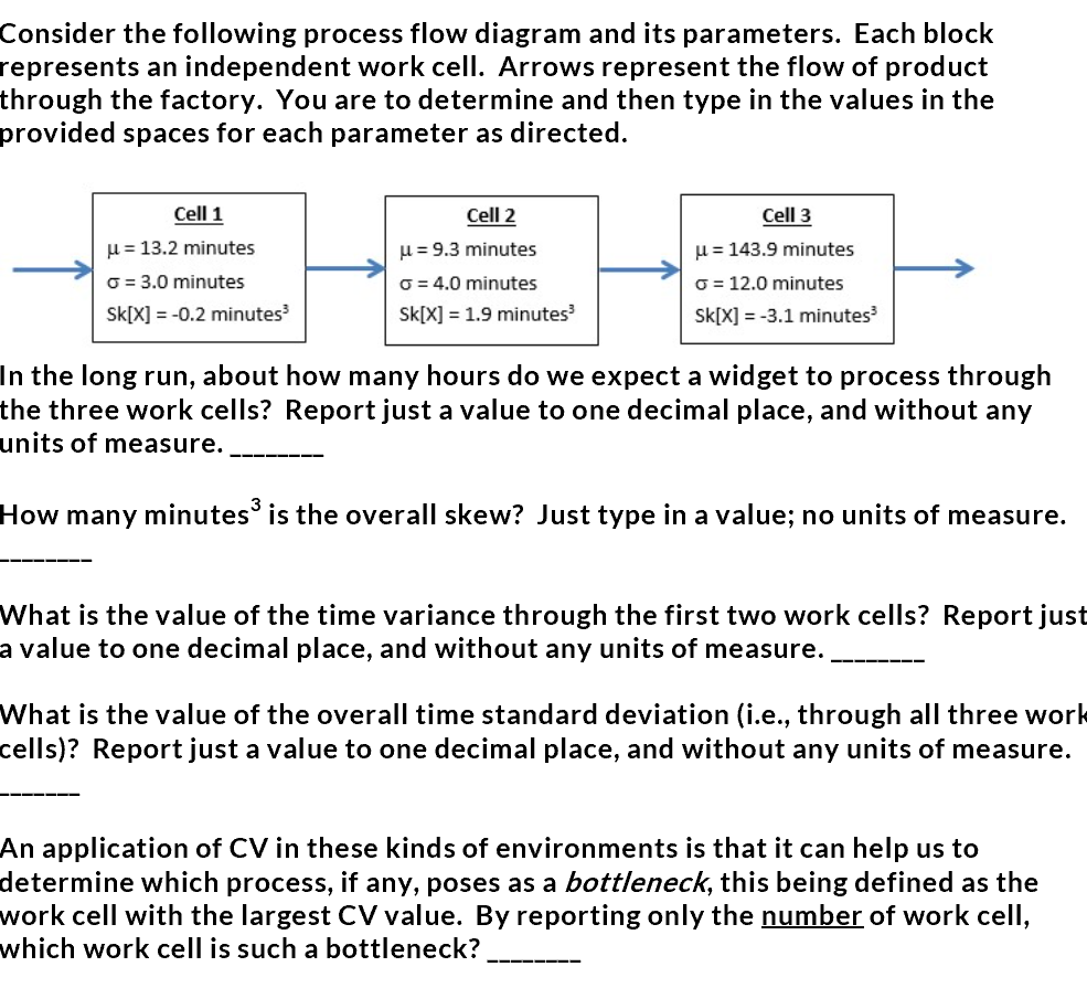 Consider the following process flow diagram and its parameters. Each block  represents an independent work