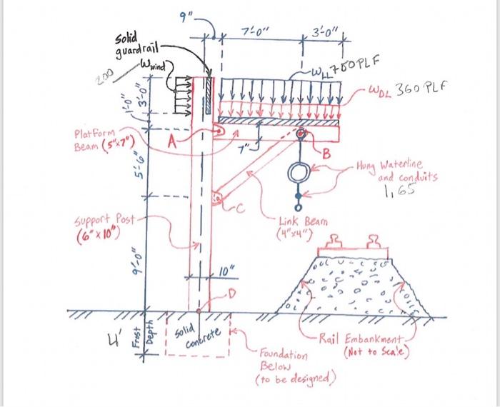 solid guardrail 3 0 360 pl plat form beam 5 7 chegg com