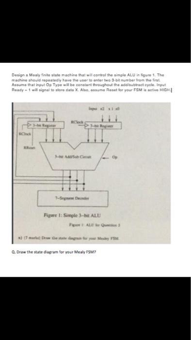 design a mealy finite state machine that will control the simple alu in  figure 1