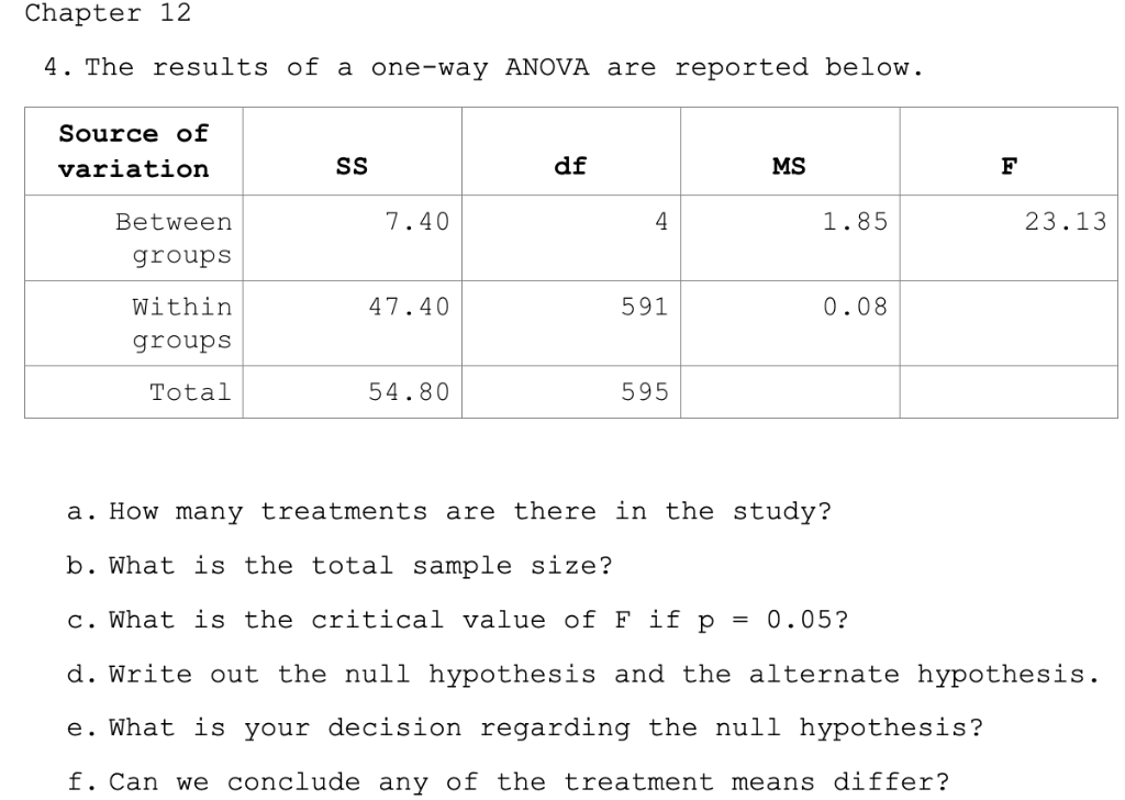 Solved: Chapter 12 4  The Results Of A One-way ANOVA Are R