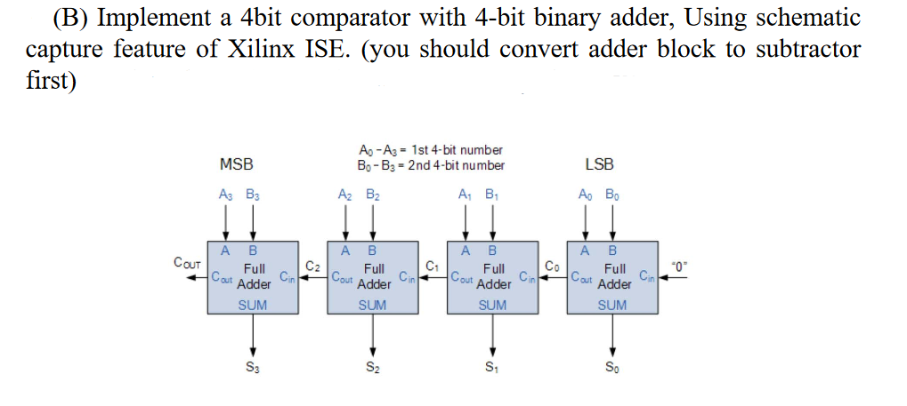 Solved: (B) Implement A 4bit Comparator With 4-bit Binary ... | Chegg.comChegg
