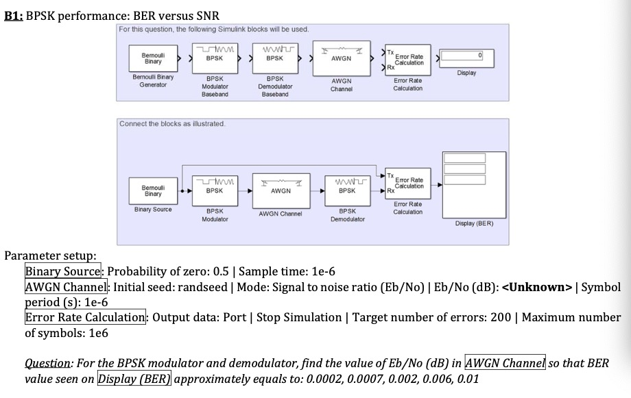 B1: BPSK Performance: BER Versus SNR For This Ques