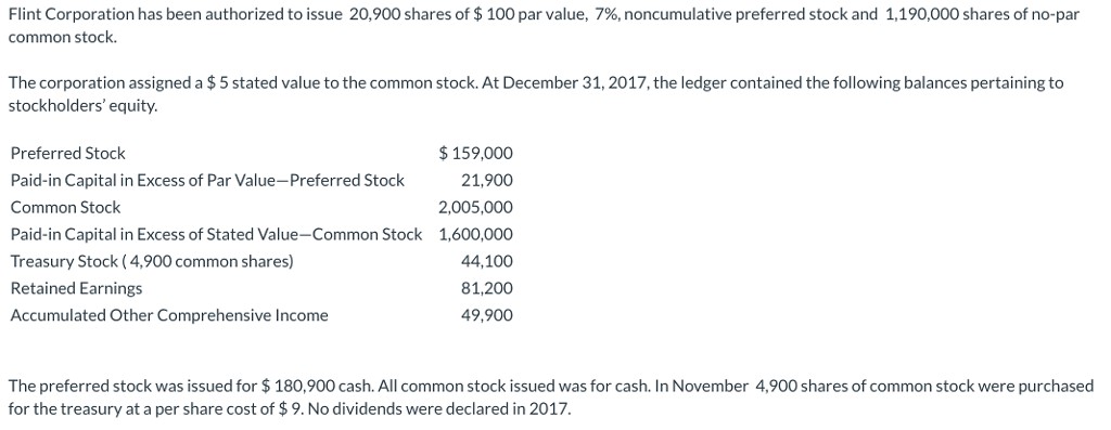Flint Corporation has been authorized to issue 20,900 shares of $ 100 par value, 796, noncumulative preferred stock and 1,190,000 shares of no-par common stock The corporation assigned a $ 5 stated value to the common stock. At December 31, 2017, the ledger contained the following balances pertaining to stockholders equity. 159,000 21.900 Preferred Stock Paid-in Capital in Excess of Par Value-Preferred Stock Common Stock Paid-in Capital in Excess of Stated Value-Common Stock Treasury Stock (4,900 common shares) Retained Earnings Accumulated Other Comprehensive Income in Excess of Par Value-Preferred Stoc 2,005,000 1,600,000 44,100 81,200 49,900 The preferred stock was issued for $ 180,900 cash. All common stock issued was for cash. In November 4,900 shares of common stock were purchased for the treasury at a per share cost of $ 9. No dividends were declared in 2017.