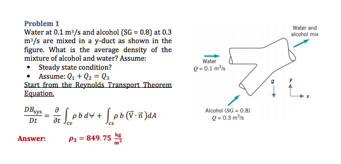 Problem 1 Water At 0 M3 S And Alcohol Sg 8 3