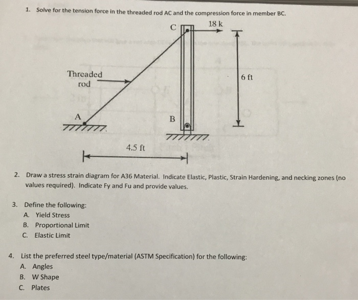 Solved: 1  So Lve For The Tension Force In The Threaded Ro