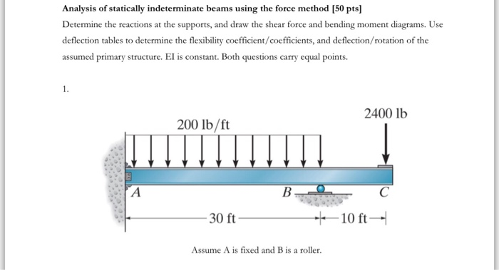 solved determine the reactions at the supports and draw rh chegg com Draw the Shear and Moment Diagrams for the Beam indeterminate beam bending moment diagram