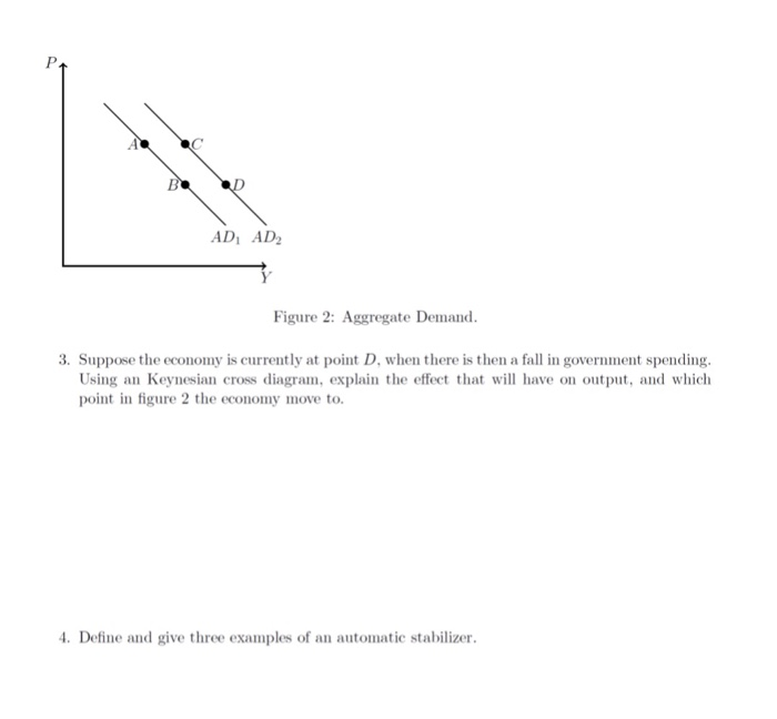 Solved Ad1 Ad Figure 2 Aggregate Demand 3 Suppose The E