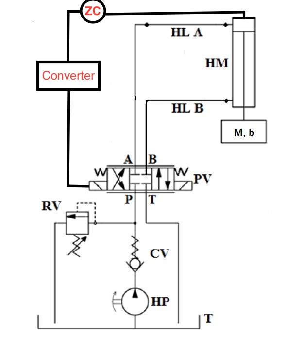 Solved: The Below P&ID Diagram Below Is Of A Hydraulic Pre... | Chegg.com | Hydraulic Press Schematic |  | Chegg
