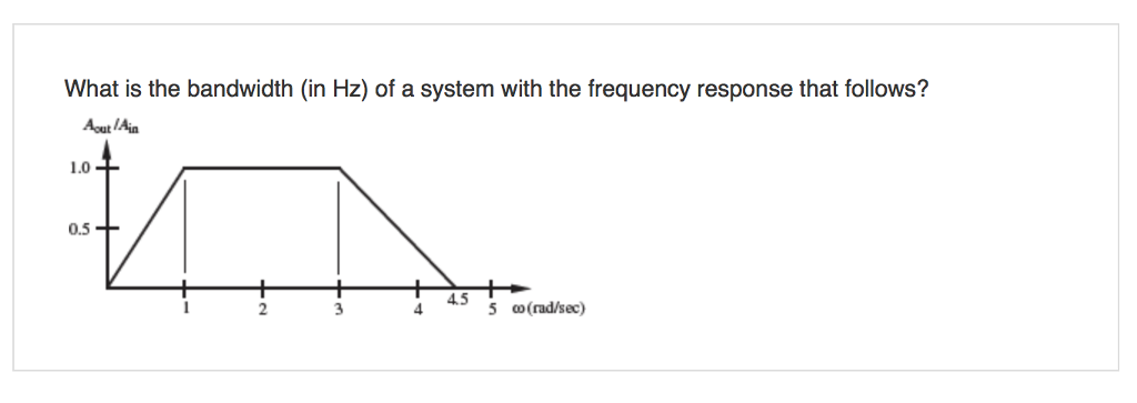 Solved: What Is The Bandwidth (in Hz) Of A System With The