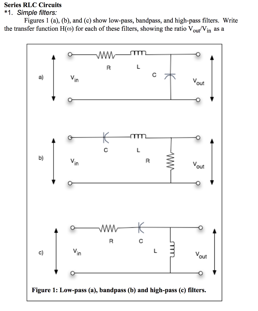 solved series rlc circuits 1 simple filters figures 1