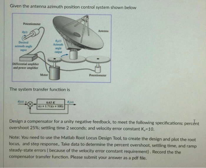 Solved: Given The Antenna Azimuth Position Control System