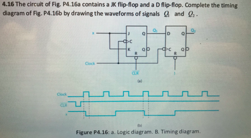 e741ae08c Solved  4.16 The Circuit Of Fig. P4.16a Contains A JK Flip ...