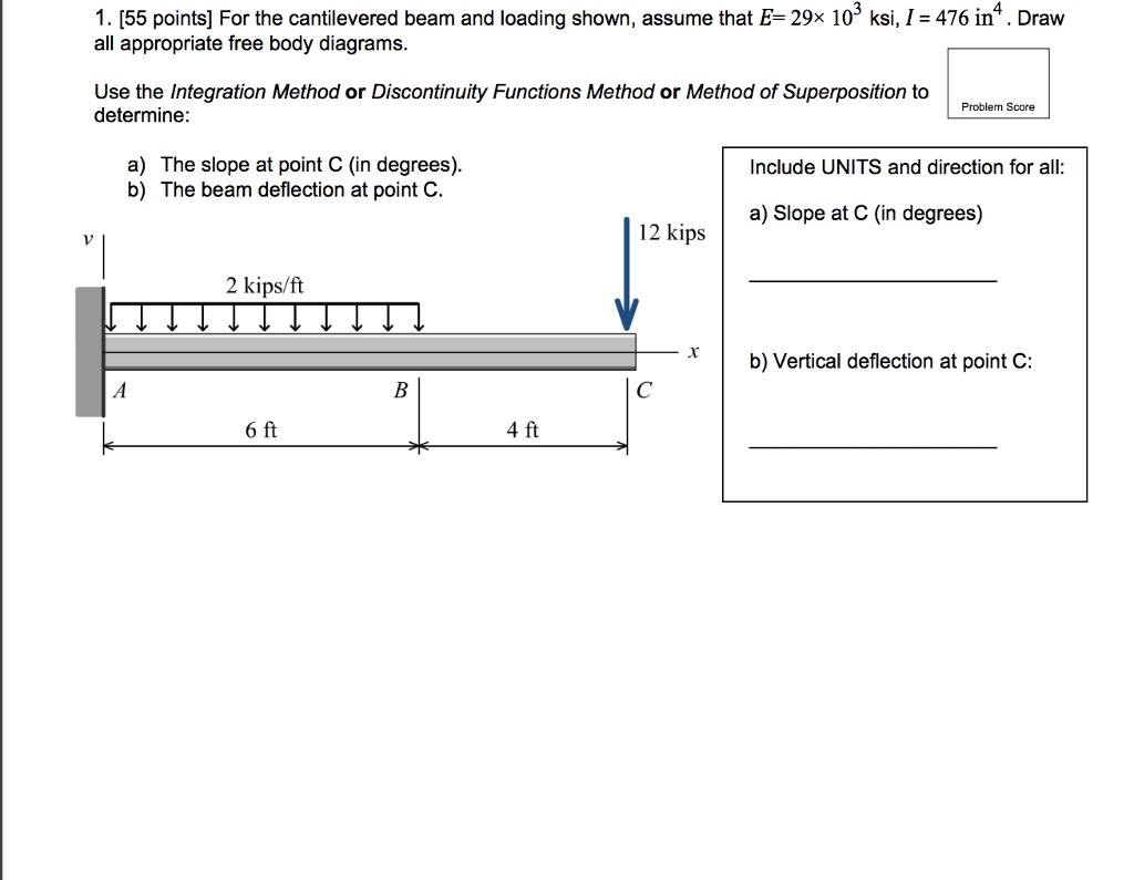 Solved 1 55 Points For The Cantilevered Beam And Loadi Deflection Diagrams Loading Shown Assume That