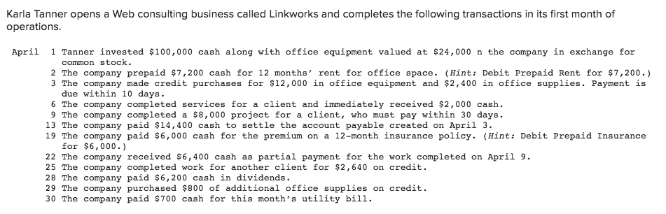 Karla Tanner opens a Web consulting business called Linkworks and completes the following transactions in its first month of