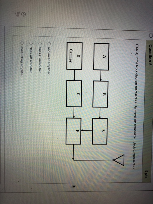 question 5 5 (tco 3) if the block diagram represents a high-level