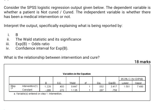 Solved: 1 Consider The SPSS Logistic Regression Output Giv