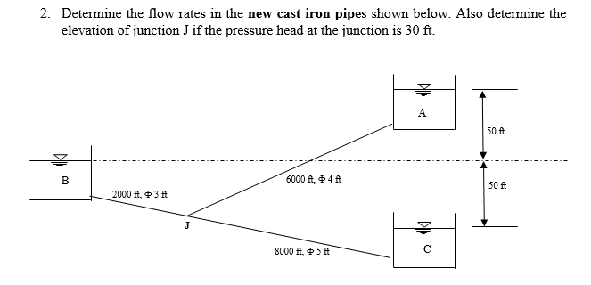 Solved 2 Determine The Flow Rates In The New Cast Iron P