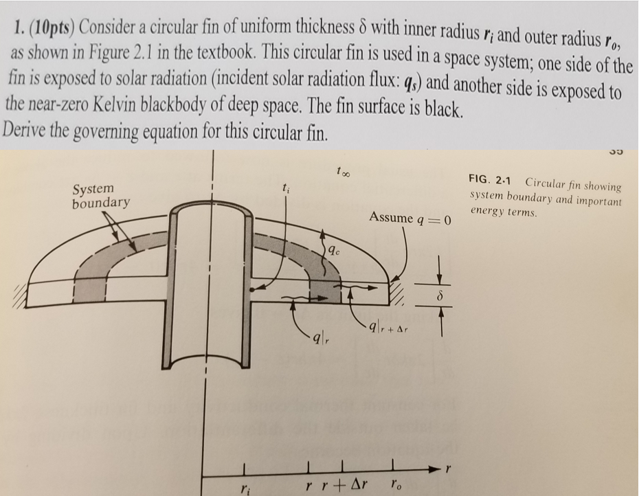 1. (lOpts) Consider a circular fin of uniformn thi Consider a circular fin of uniform thickness δ with inner radius ri and outer radius r 05 2.1 in the textbook. This circular fin is used in a space system; one side of the as shown in Figure fin is exposed to solar radiation (incident solar radiation flux: q,) and another side is ex the near-zero Kelvin blackbody of deep space. The fin surface is black. Derive the governing equation for this circular fin. posed to System boundary FIG. 2.1 Circular fin showing system boundary and important energy terms Assume q0 r r+Ar