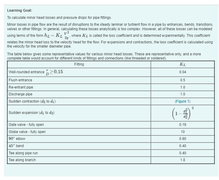 Solved: Fluid Mechanics 2nd Edition R C  Hibbeler Part A