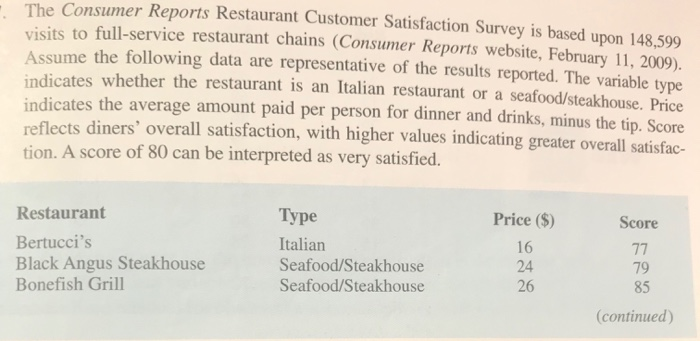 solved the consumer reports restaurant customer satisfact