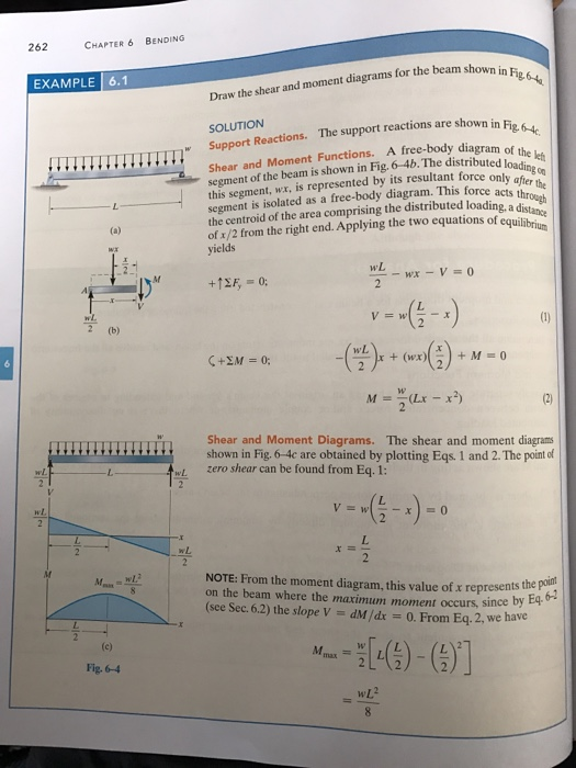 Solved  For All Shear And Bending Moment Diagrams Label Al