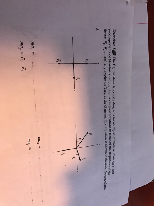 Solved The Figures Show Free Body Diagrams For An Object