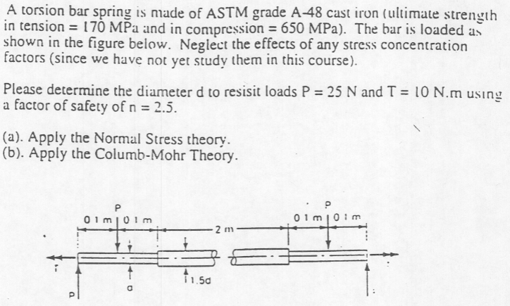 Solved: A Torsion Bar Spring Is Made Of ASTM Grade A-48 Ca