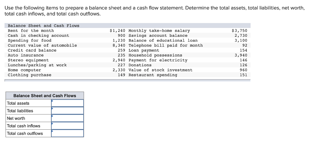 restaurant cash flow statement