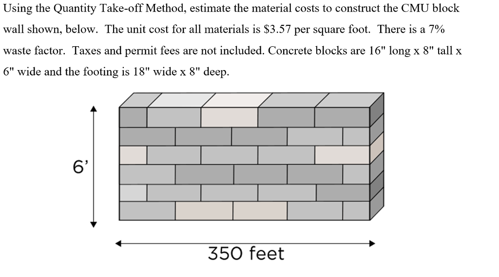Using The Quantity Take Off Method Estimate Material Costs To Construct CMU
