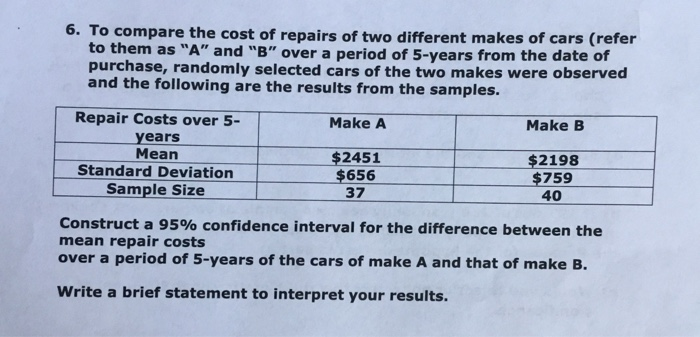 To Compare The Cost Of Repairs Two Diffe Makes Cars Refer