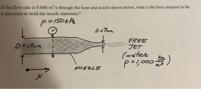 If The Flow Rate Is 0 006 M3 S Through Hose And Nozzle Shown Below