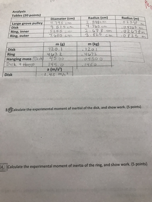 Solved Calculate The Experimental Moment Of Inertia Of Th