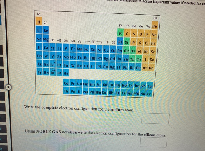 Relerences to access important values if needed for th 8A 2A 3A 4A 5A 6A 7A He Bi Po At Rn Write the complete electron configuration for the sodium atom. Using NOBLE GAS notation write the electron configuration for the silicon atom.