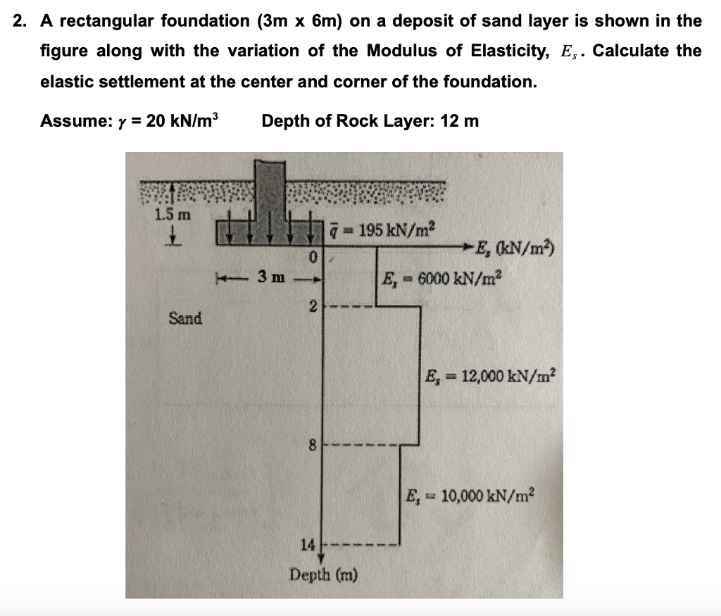 2. A rectangular foundation (3m x 6m) on a deposit of sand layer is shown in the figure along with the variation of the Modulus of Elasticity, E,. Calculate the elastic settlement at the center and corner of the foundation. Assume: γ = 20 kN/m3 Depth of Rock Layer: 12 m 1.5 m - 오 i 195 kN/m2 (kN/㎡) Sand E, 12,000 kN/m2 E, 10,000 kN/m2 14 Depth (m)
