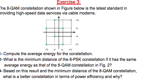 Exercise 3 The 8 QAM Constellation Shown In Figur