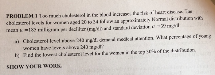Solved: PROBLEM 1 Too Much Cholesterol In The Blood Increa