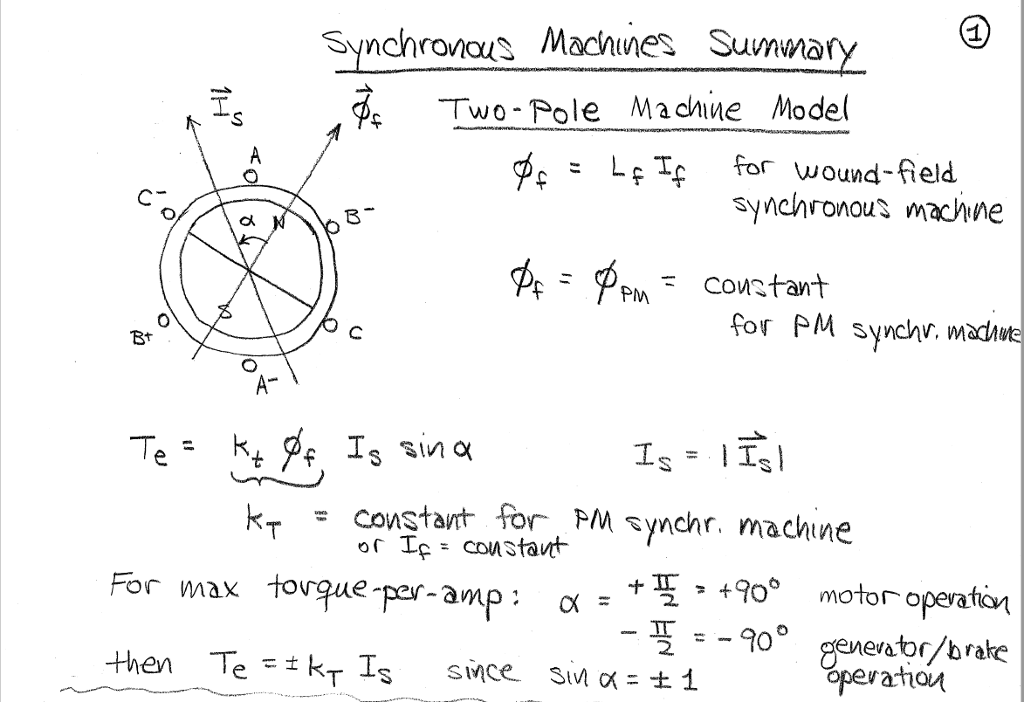 Synchronaus Machnes Sumwor Two-Pole Machne Model = LfIf H - L for wound-fleed for wound-field synchronous macne Contant PM for PM synch. madME # constant for. PM synchr. machine torque-per-anp: k 0motor operation ๙.ị.-90° generator/brake For wax geeator/brake then Te-kris since sın α=±1