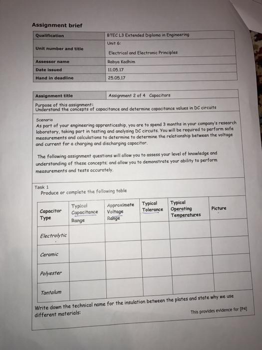 examples of essay topics list pdf