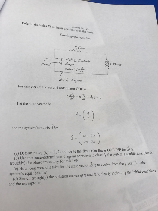 Solved: Refer To The Series RLC Circuit Description On The ...