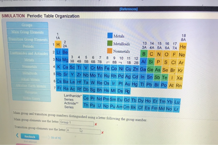 Solved References Simulation Periodic Table Organization