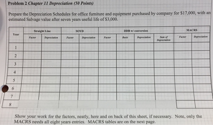 prepare the depreciation schedules for office furn chegg com
