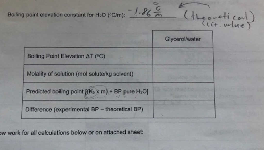 Solved Boiling Point Elevation Constant For H2o Cm