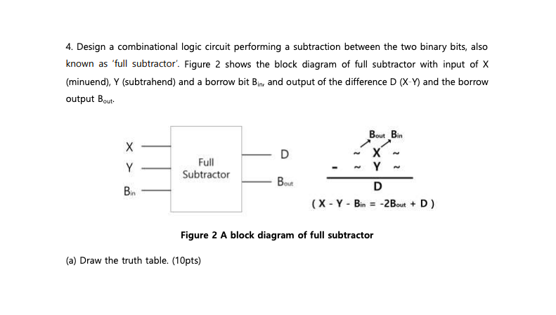 design a combinational logic circuit performing a subtraction between the  two binary bits,