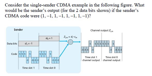 Solved: Consider The Cyclic Redundancy Check (CRC)  Assume